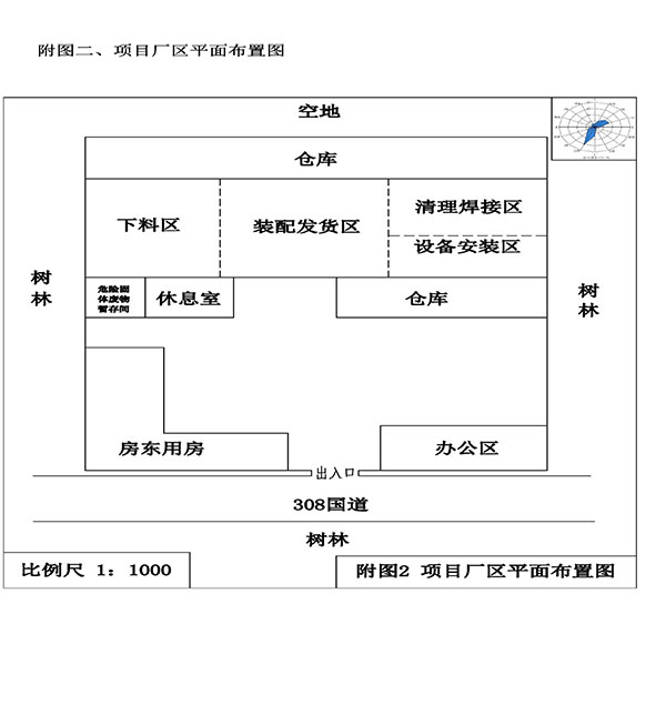 山东胡杨机械有限公司验收报告-附件2